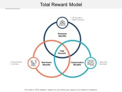 Total Reward Model Ppt PowerPoint Presentation Inspiration Grid