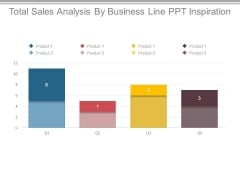 Total Sales Analysis By Business Line Ppt Inspiration