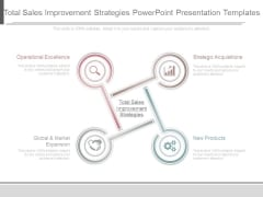 Total Sales Improvement Strategies Powerpoint Presentation Templates