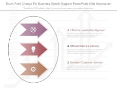 Touch Point Change For Business Growth Diagram Powerpoint Slide Introduction