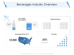 Tourism And Hospitality Industry Beverages Industry Overview Ppt Inspiration Model PDF