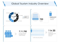 Tourism And Hospitality Industry Global Tourism Industry Overview Summary PDF