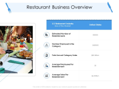 Tourism And Hospitality Industry Restaurant Business Overview Ppt File Backgrounds PDF