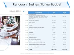 Tourism And Hospitality Industry Restaurant Business Startup Budget Ppt Ideas Summary PDF