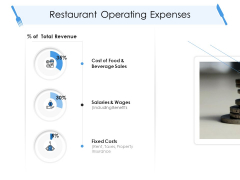 Tourism And Hospitality Industry Restaurant Operating Expenses Ppt Summary Gallery PDF