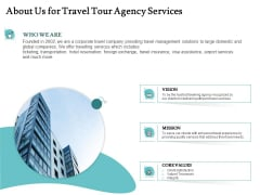 Tourism And Leisure Firm Proposal About Us For Travel Tour Agency Services Ppt Professional Tips PDF