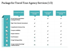 Tourism And Leisure Firm Proposal Package For Travel Tour Agency Services Facility Ppt Slides Diagrams PDF