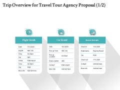 Tourism And Leisure Firm Trip Overview For Travel Tour Agency Proposal Flight Ppt Slides Professional PDF