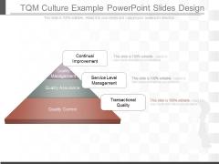 Tqm Culture Example Powerpoint Slides Design