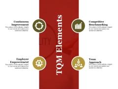 Tqm Elements Ppt PowerPoint Presentation Ideas Slide Download