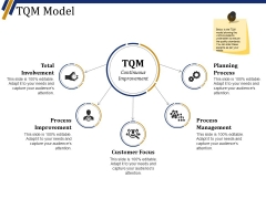 Tqm Model Ppt PowerPoint Presentation Gallery Template