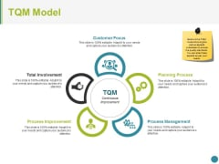 Tqm Model Ppt PowerPoint Presentation Influencers
