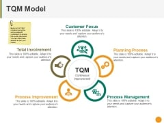 Tqm Model Ppt PowerPoint Presentation Outline Mockup