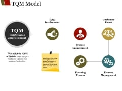 Tqm Model Ppt PowerPoint Presentation Portfolio Structure