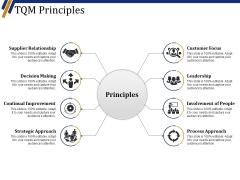 Tqm Principles Ppt PowerPoint Presentation Gallery Portfolio