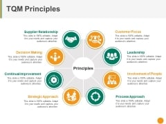 Tqm Principles Ppt PowerPoint Presentation Model Infographics