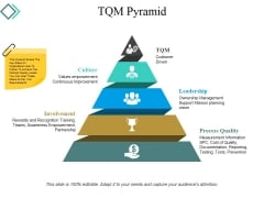 Tqm Pyramid Ppt PowerPoint Presentation Layouts Examples