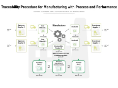 Traceability Procedure For Manufacturing With Process And Performance Ppt PowerPoint Presentation Infographics Show PDF