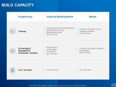 Tracking Energy Consumption Build Capacity Ppt File Topics PDF