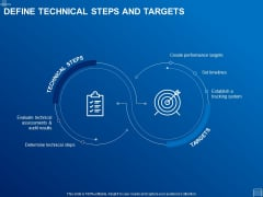 Tracking Energy Consumption Define Technical Steps And Targets Ppt Outline Template PDF
