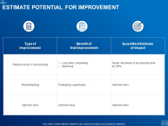 Tracking Energy Consumption Estimate Potential For Improvement Ppt Infographic Template Layout Ideas PDF