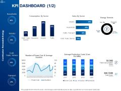 Tracking Energy Consumption KPI Dashboard Average Ppt Gallery Slides PDF