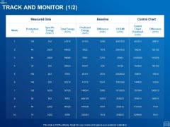 Tracking Energy Consumption Track And Monitor Baseline Ppt Infographic Template Picture PDF