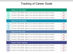 Tracking Of Career Goals Ppt PowerPoint Presentation Summary Samples