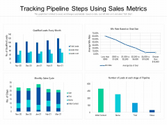 Tracking Pipeline Steps Using Sales Metrics Ppt PowerPoint Presentation File Outline PDF