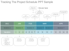 Tracking The Project Schedule Ppt Sample