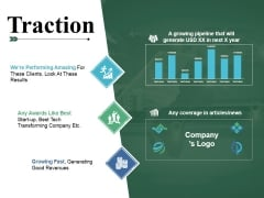 Traction Ppt PowerPoint Presentation Professional Gridlines
