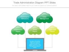 Trade Administration Diagram Ppt Slides