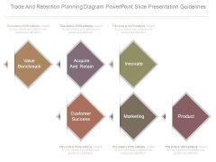 Trade And Retention Planning Diagram Powerpoint Slide Presentation Guidelines