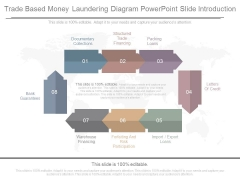 Trade Based Money Laundering Diagram Powerpoint Slide Introduction