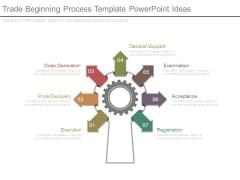 Trade Beginning Process Template Powerpoint Ideas