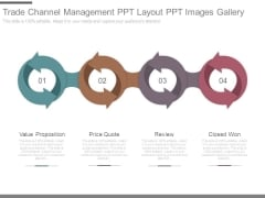 Trade Channel Management Ppt Layout Ppt Images Gallery