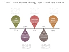 Trade Communication Strategy Layout Good Ppt Example