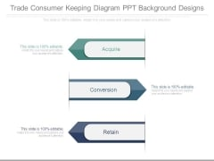Trade Consumer Keeping Diagram Ppt Background Designs