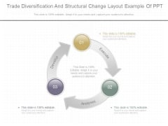 Trade Diversification And Structural Change Layout Example Of Ppt