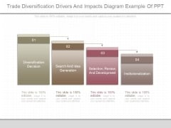 Trade Diversification Drivers And Impacts Diagram Example Of Ppt