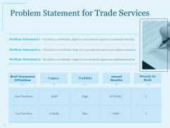 Trade Facilitation Services Problem Statement For Trade Services Ppt Summary Design Ideas PDF
