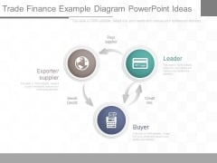 Trade Finance Example Diagram Powerpoint Ideas