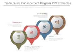 Trade Guide Enhancement Diagram Ppt Examples