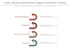 Trade Lifecycle Administration Diagram Powerpoint Themes