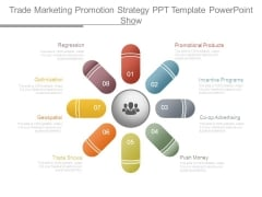 Trade Marketing Promotion Strategy Ppt Template Powerpoint Show