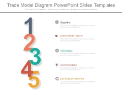 Trade Model Diagram Powerpoint Slides Templates