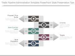 Trade Pipeline Administration Template Powerpoint Slide Presentation Tips