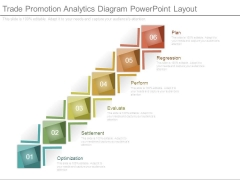 Trade Promotion Analytics Diagram Powerpoint Layout