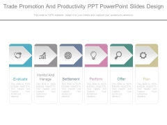 Trade Promotion And Productivity Ppt Powerpoint Slides Design