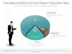 Trade Sales Advertising Pie Chart Diagram Presentation Ideas